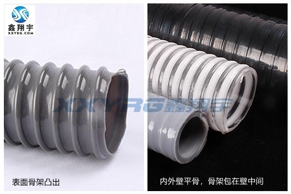 PVC塑筋增强软管